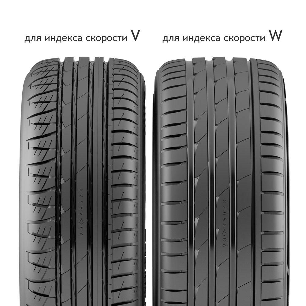 Купить Nordman SZ XL 225/55 R17 101V, Летние шины Nokian